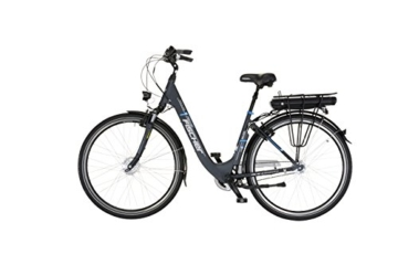 fischer-damen-e-bike-test-4