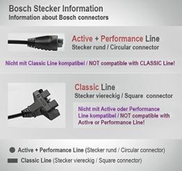 Original Bosch Li-Ion E-Bike Akku 36V 8,3Ah PowerPack 300Wh schwarz -